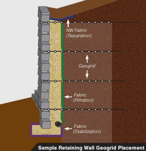 geogrid-retaining-wall
